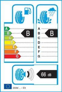 Energetický štítok víťaza testu letných pneumatík 215-65 R16
