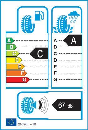 Energetický štítok víťaza testu letných pneumatík 225-40 R18