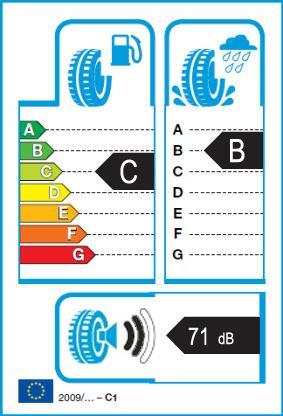 Energetický štítok víťaza testu letných pneumatík 225-50 R17