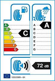 Energetický štítok 195/65 R15 - víťaz