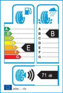 Energetický štítok víťaza testu zimných pneumatík 175-65 R14